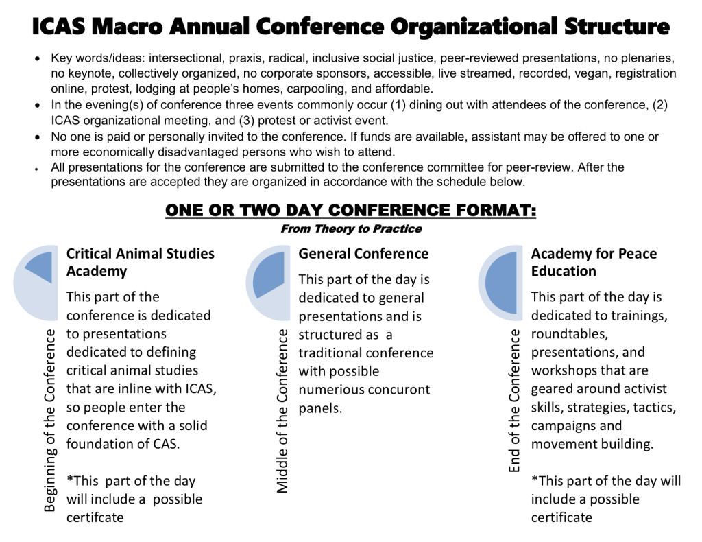 icas annual conference structure 1 and 2 day format